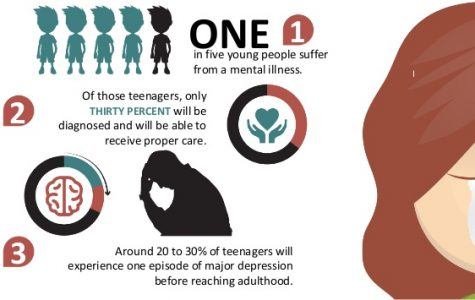 Mental Health and Depression in Teens: What We Know So Far